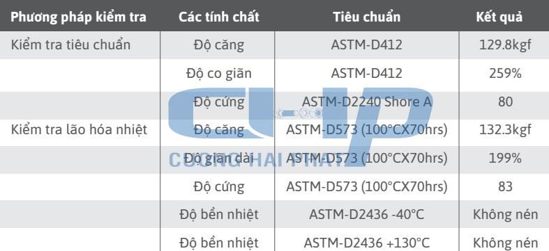 long_den_cao_su_chiu_nhiet
