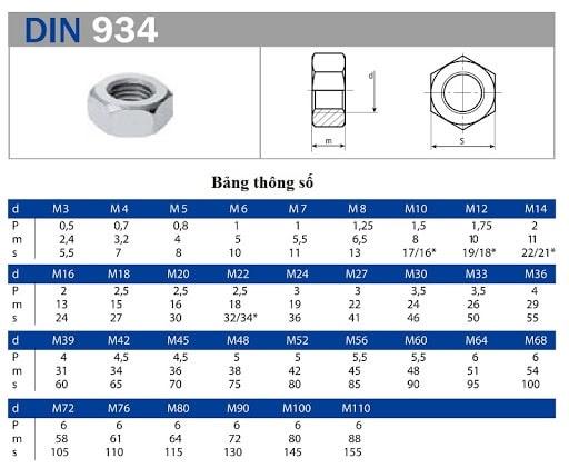 thong-so-dai-oc-inox-din-931